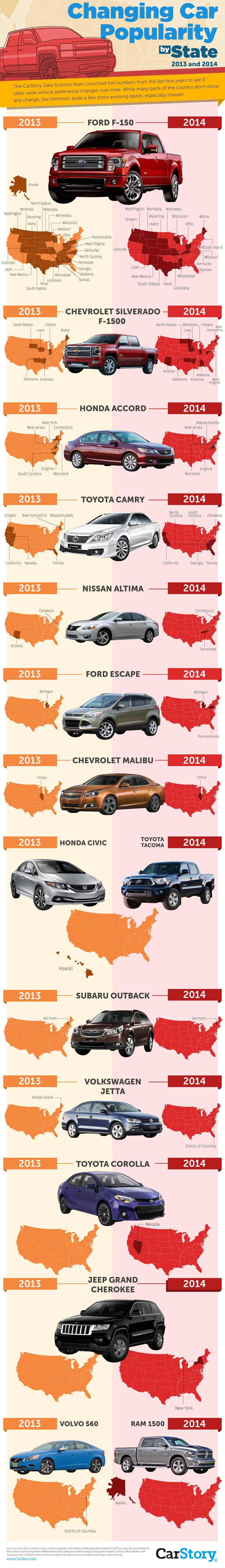 Most Popular Car and Truck Models by State Carstory Infographic