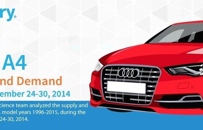 Audi_Header_Image-650x416.jpg