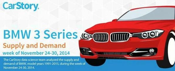 BMW_Header_Carstory.jpg