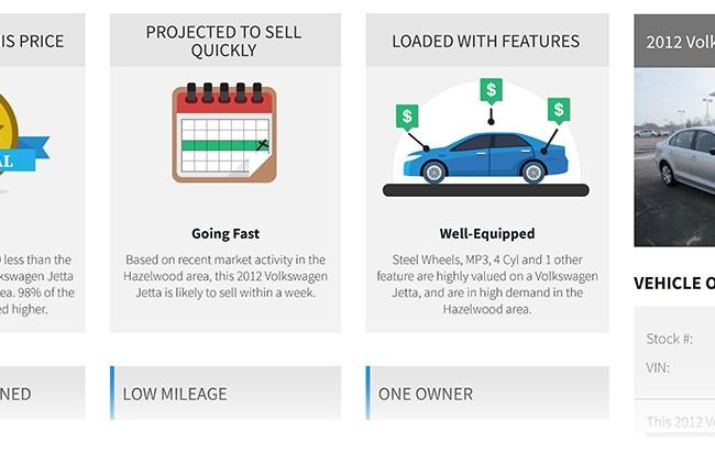 CarStory_MarketReport_DealerKnows-650x432.jpg