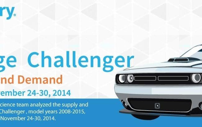 Dodge-Challenger_Header-650x409.jpg
