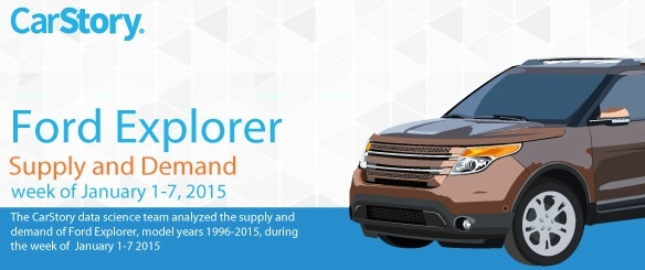 Ford_Explorer_Header.jpg