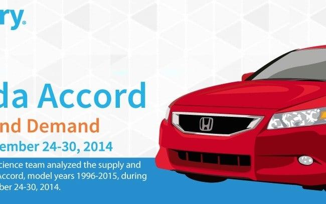 Honda_Accord_Header-650x407.jpg