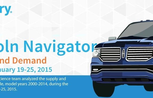Lincoln_Navigator_Header-650x417.jpg