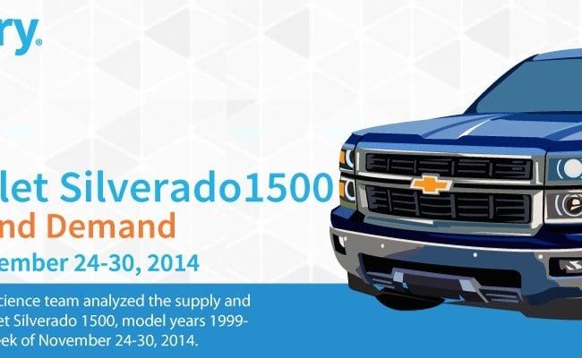 Silverado_Chevy_Header-650x400.jpg