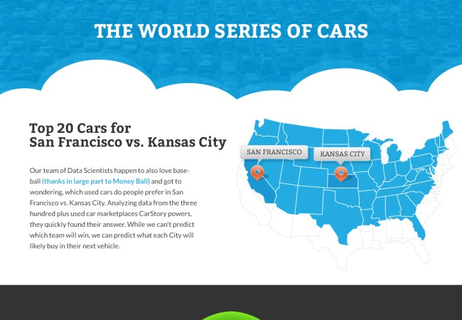 World-Series-of-Cars-Infographic-CarStory-copy-650x450.jpg